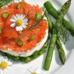 アスパラガスダイエットは生で食べると効果大!カロリーと栄養とレシピ
